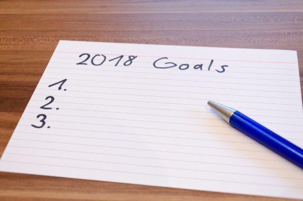 Forbedre din virksomhed - mål