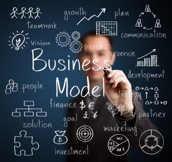 Om Core Business - kerneforretning - Business Model