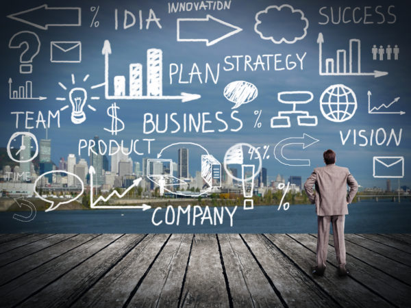 Om Core Business - kerneforretning - Business plan