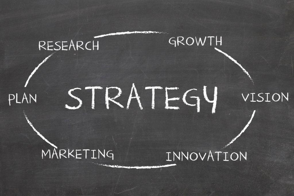 strategieksekvering - strategi