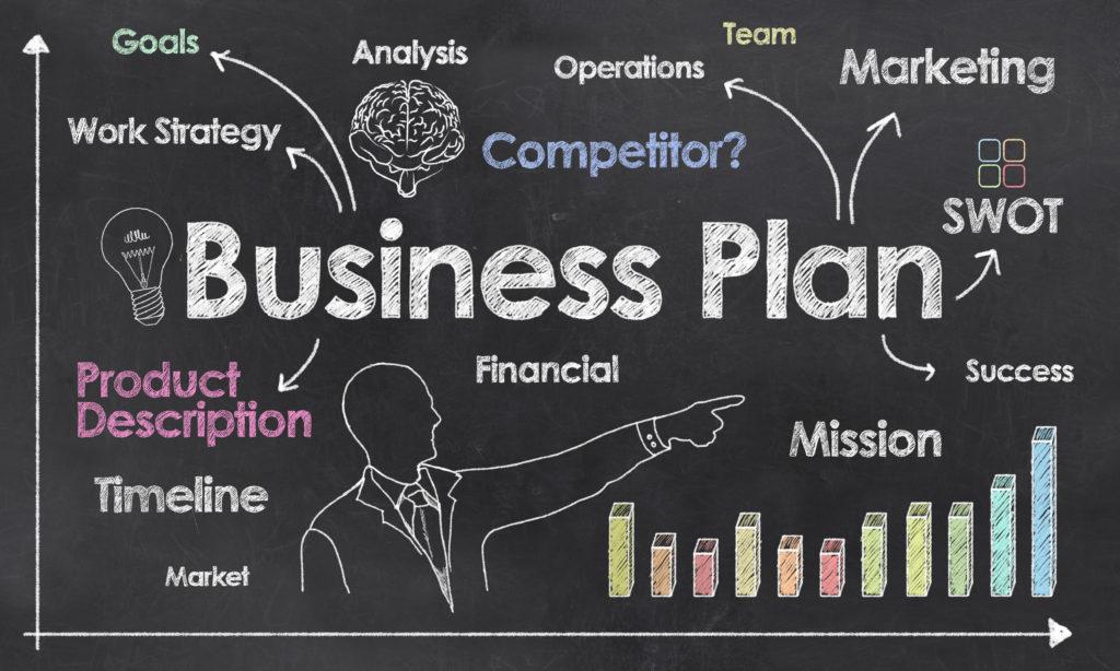 Strategidag - forretningsplan